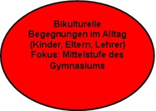 steuergruppe04